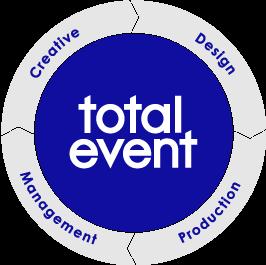 TOT_Service_Diagram_AW
